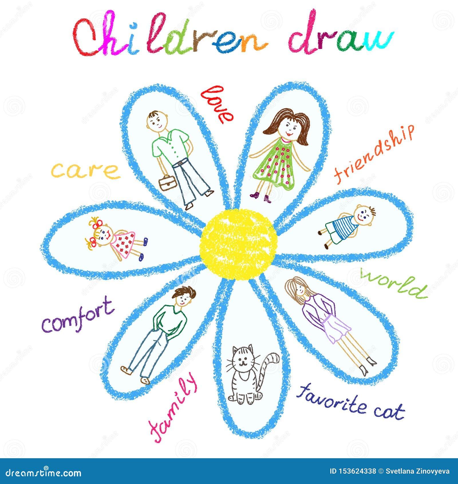 Dziecko rysunek z barwionymi ołówkami i kredkami Chamomile, rodzina, mama, tata, dzieci i kot,