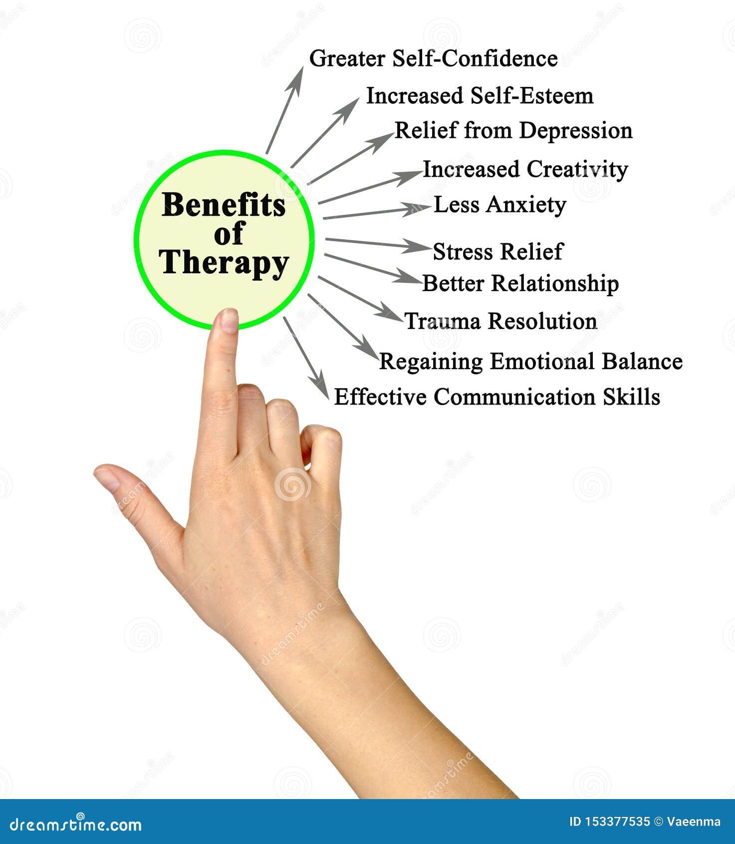 Dziesięć korzyści terapia