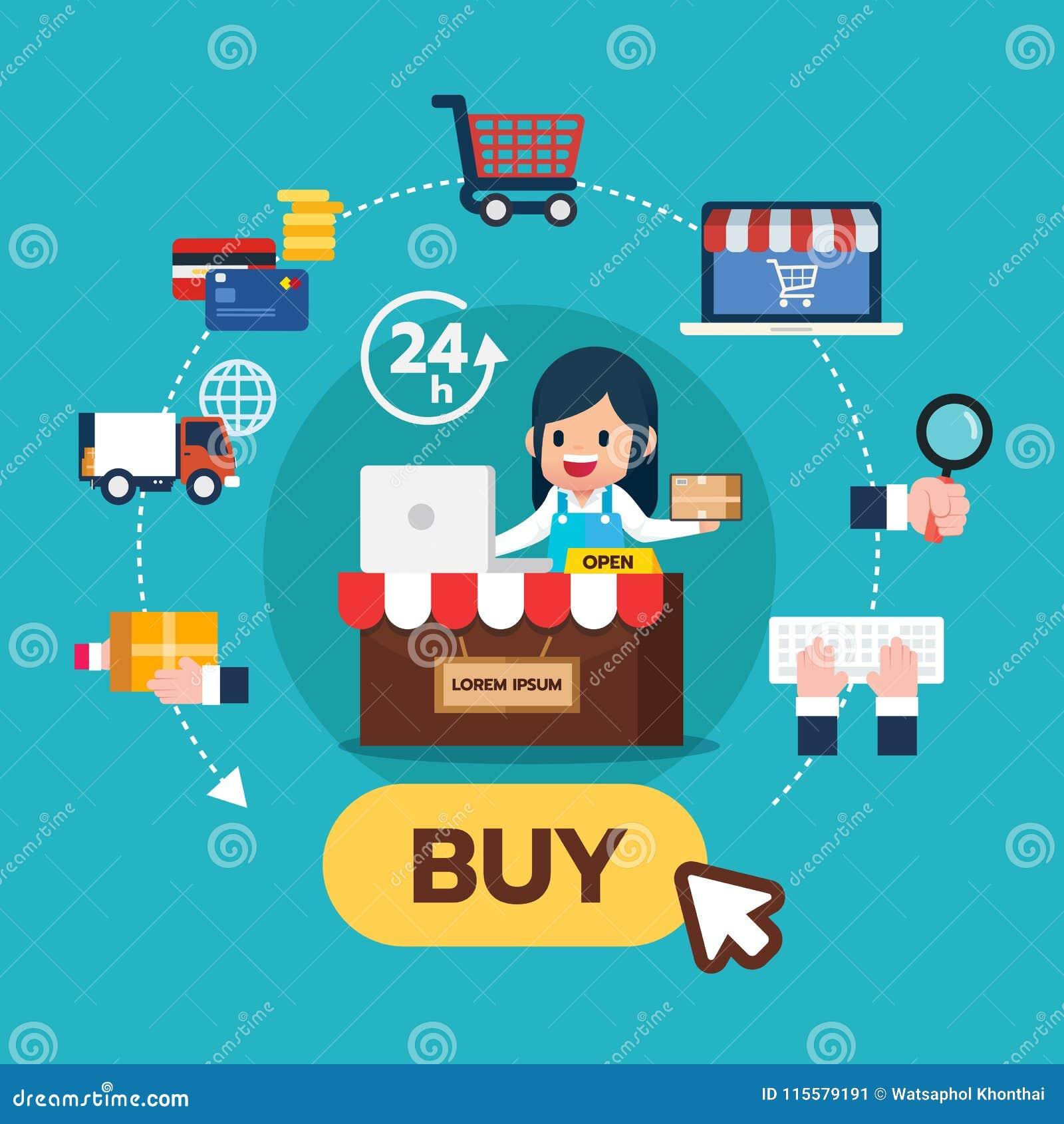 Dziewczyna siedzi frontowego Płaskiego ikona projekta set dla online zakupów kroków infographic Handlu elektronicznego przepływ z
