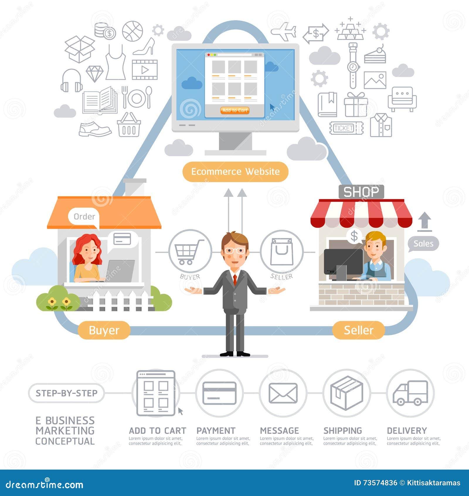 E Business Marketing Diagram Conceptual  Stock Vector