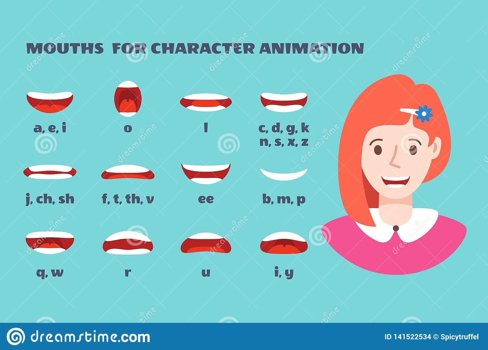 E Cara da menina com os bordos que falam a expressão Articulação e sorriso, animação fêmea faladora das bocas com