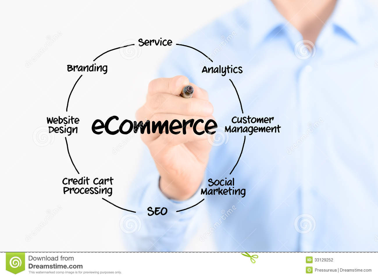 E commerce diagram structure stock photography image for E commerce system architecture diagram