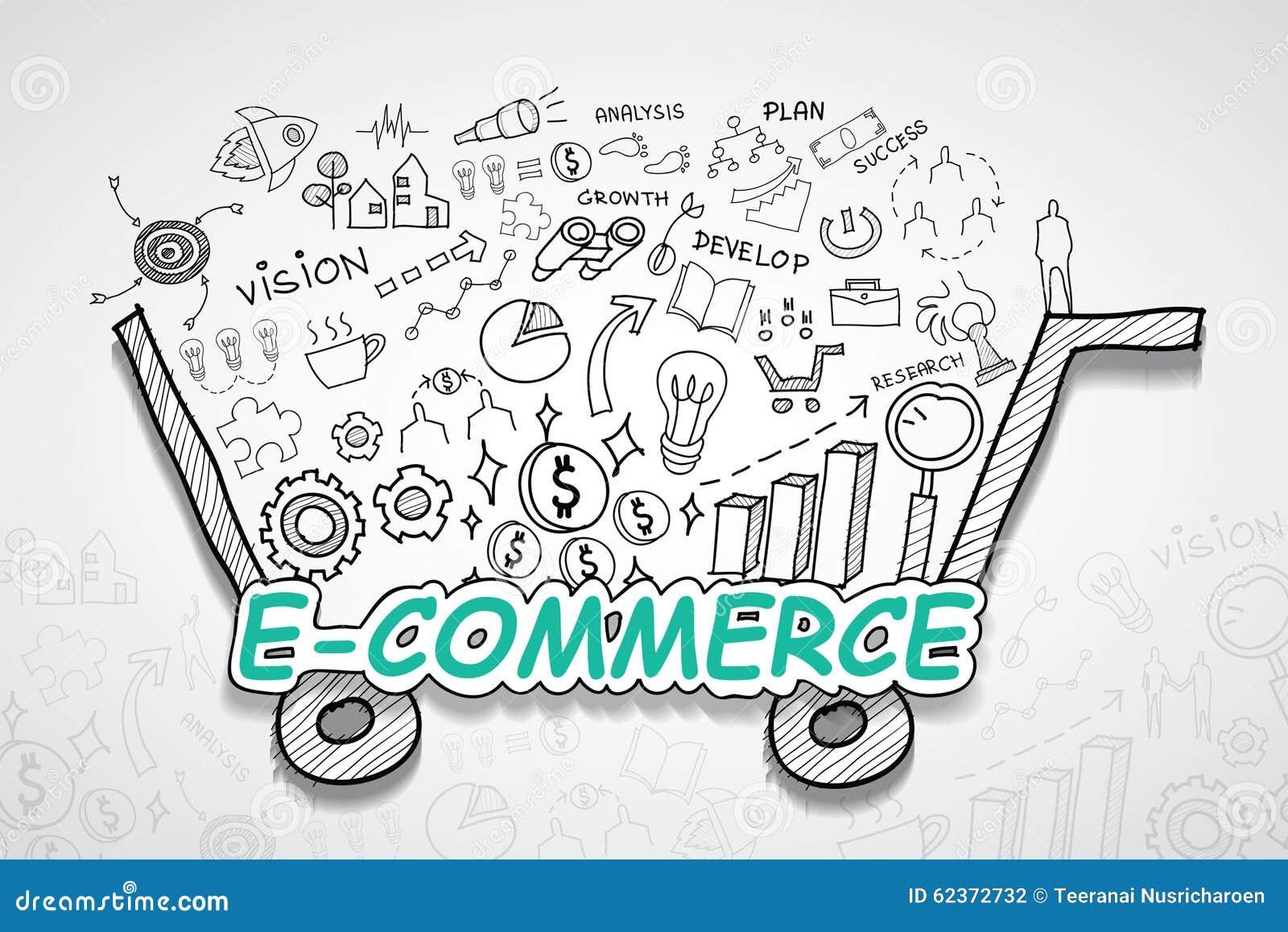 E-Commerce-Text, Mit Kreativer Zeichnungsdiagramm- Und ...