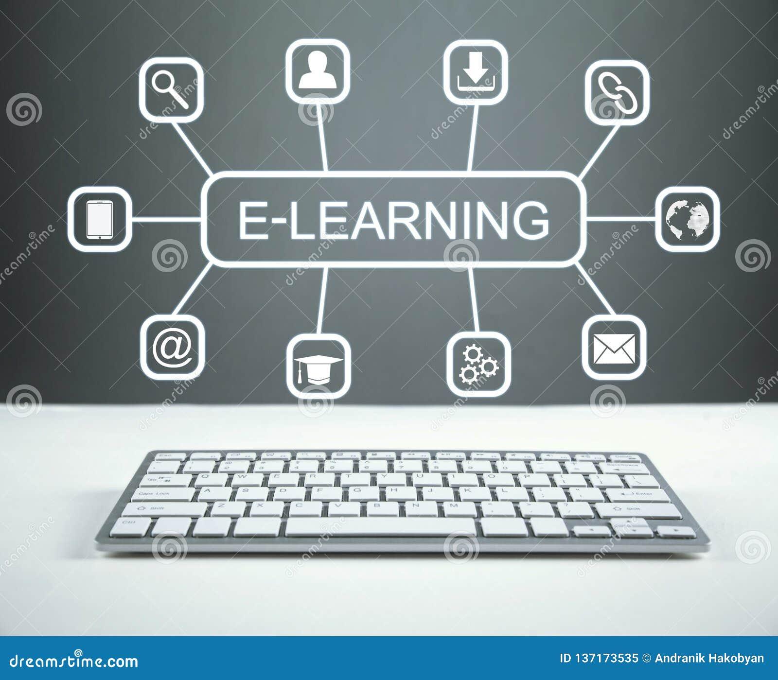 E-lära tangentbordet för begreppsutbildningsinternet lärer ord