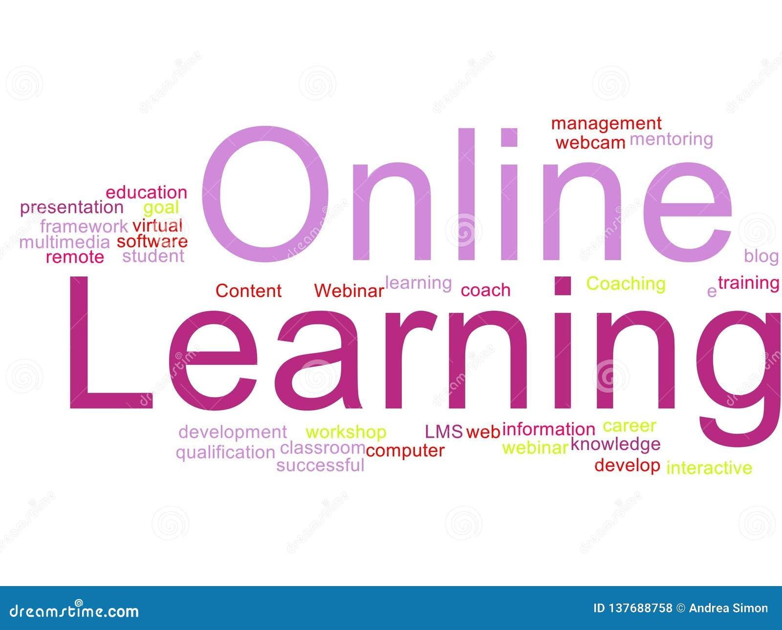 E-learning word cloud stock illustration. Illustration of ...