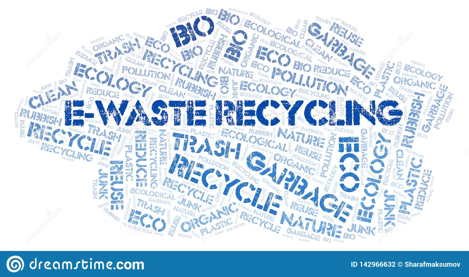 E-Waste Recycling word cloud