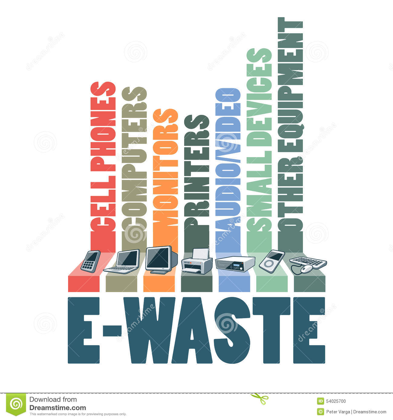 E Waste Types Infographic Concept Stock Vector Image