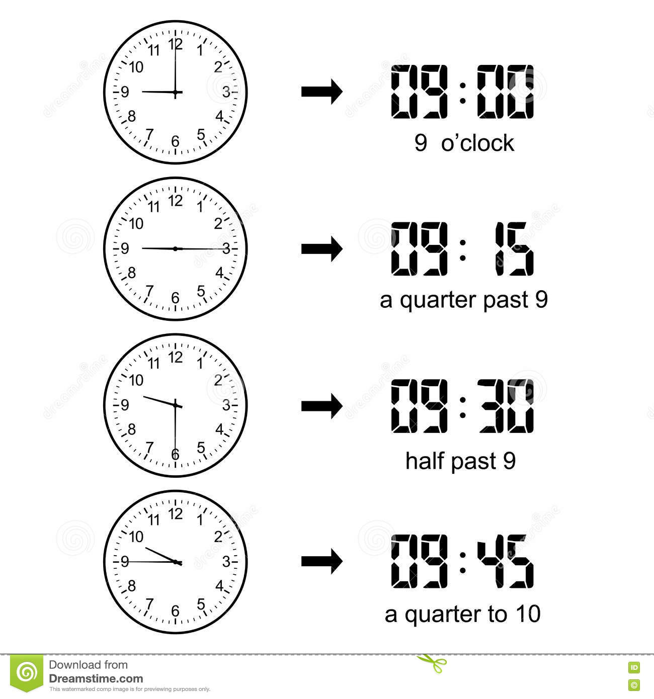Worksheet Learning How To Tell Time early learning learn to tell time wall clock vector stock vector