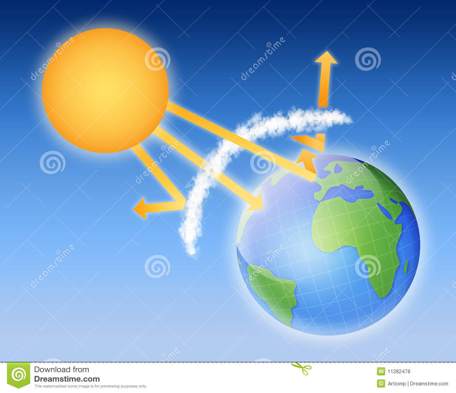 Earth atmosphere scheme