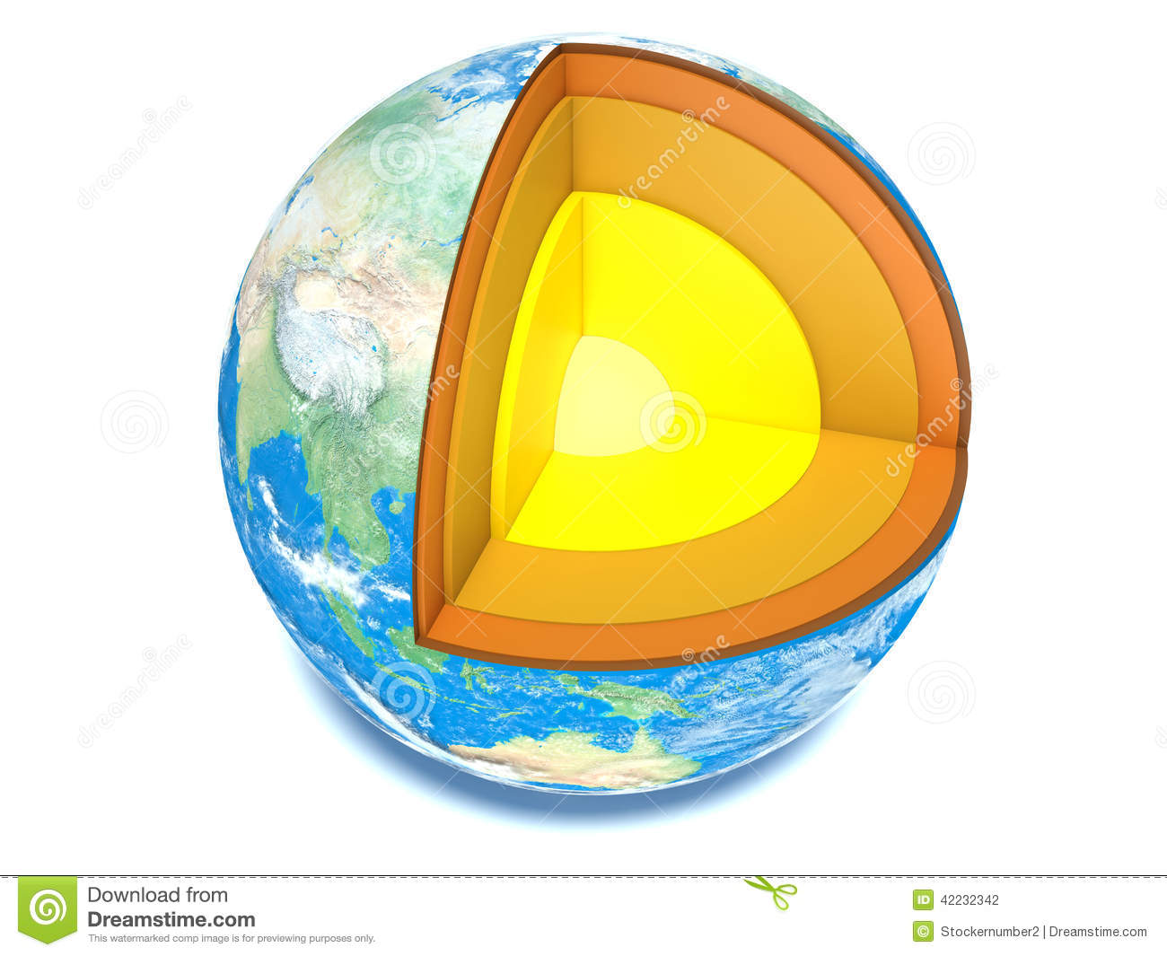 Earth cut away with visible iron core and all the for Interieur de la terre