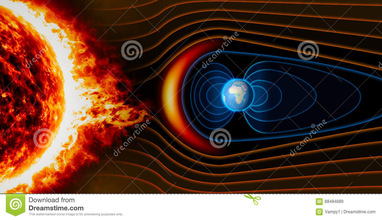 Earth`s magnetic field, the Earth, the solar wind