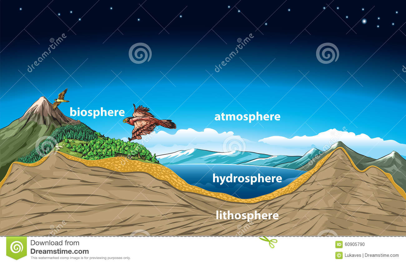 Mantle Move furthermore  as well Pluto Structure additionally Kalanchoe Tomentosa additionally New Zealand Landforms. on science earth layers