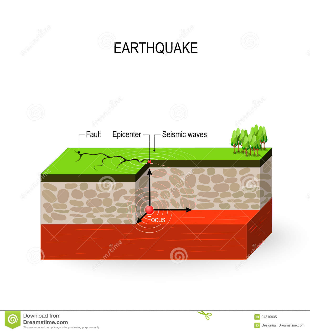 earthquake cartoons illustrations vector stock images 3220 pictures to download from. Black Bedroom Furniture Sets. Home Design Ideas