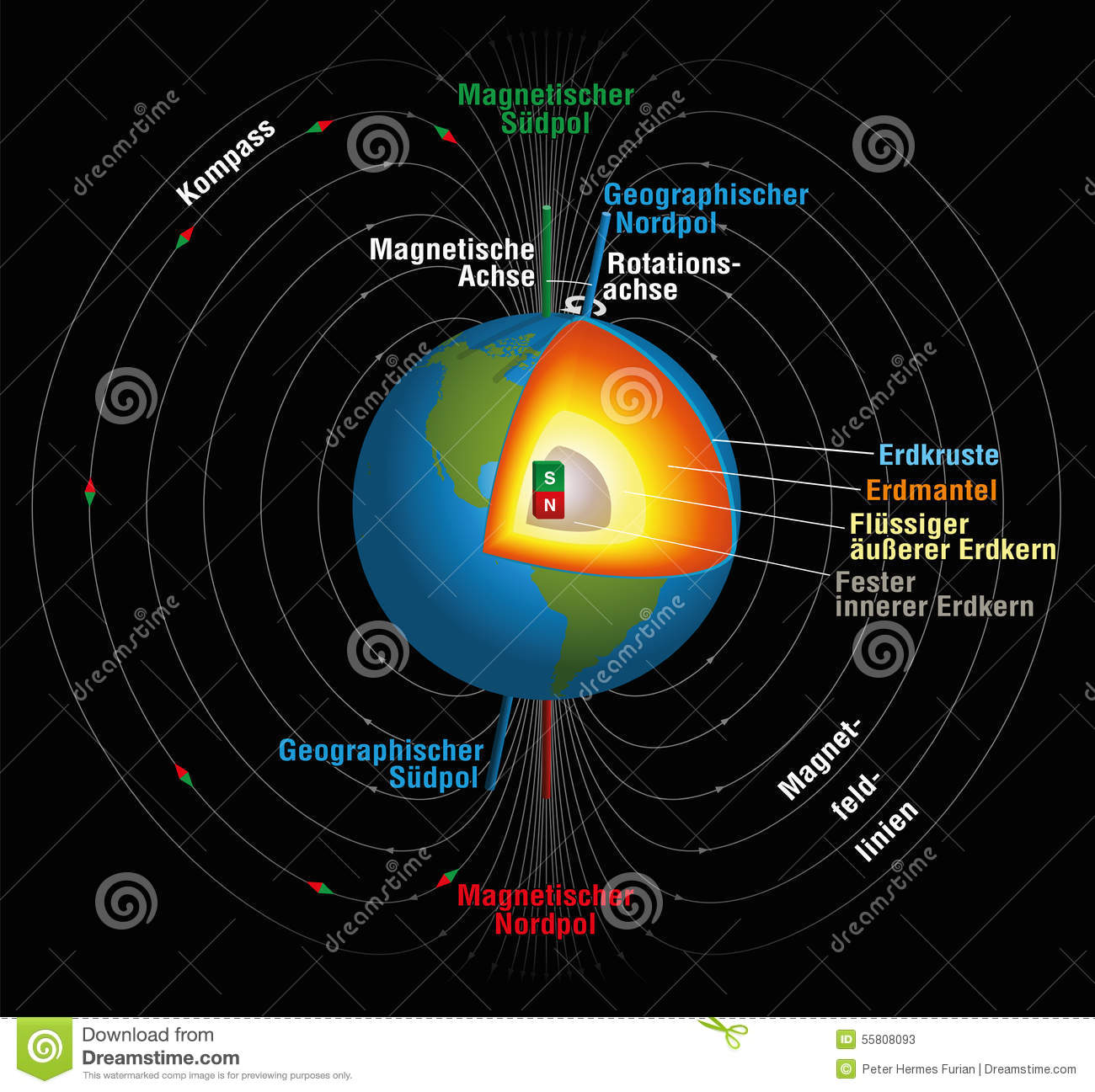 Earth's Inconstant Magnetic Field