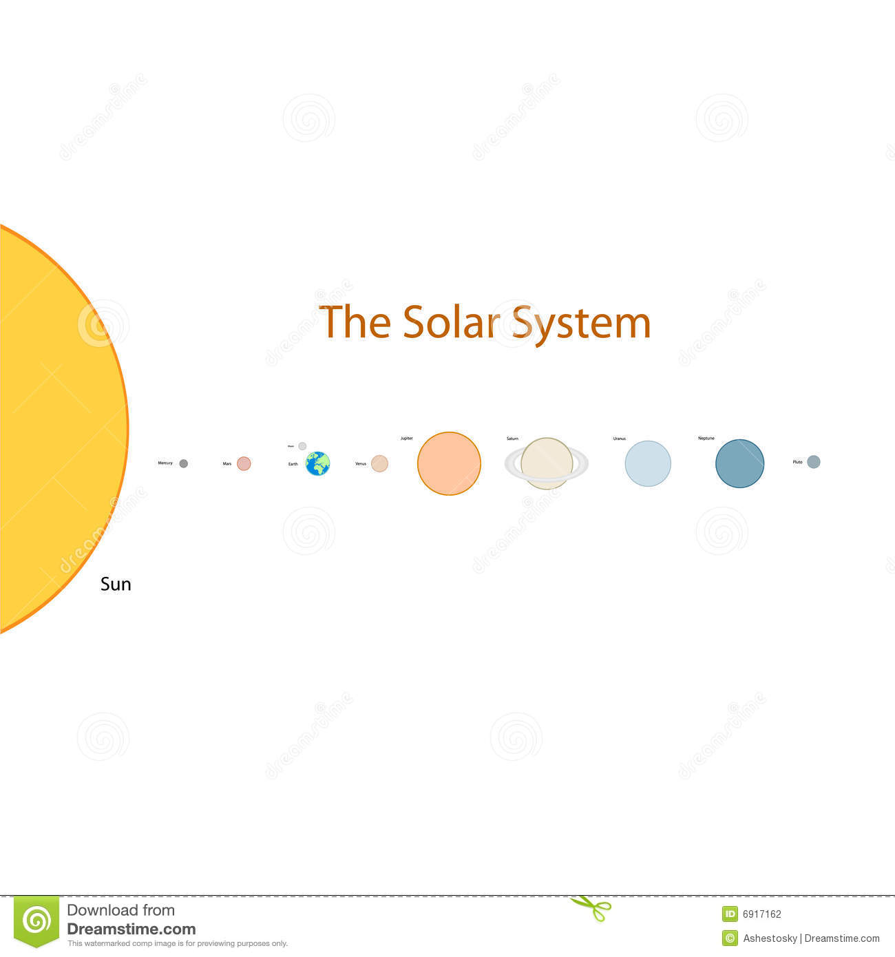 simple solar system - photo #15