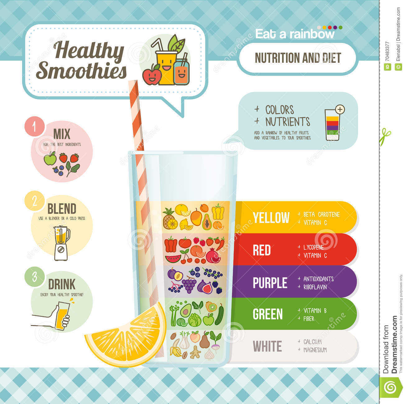 fruits and vegetables nutrients frozen fruit healthy smoothie