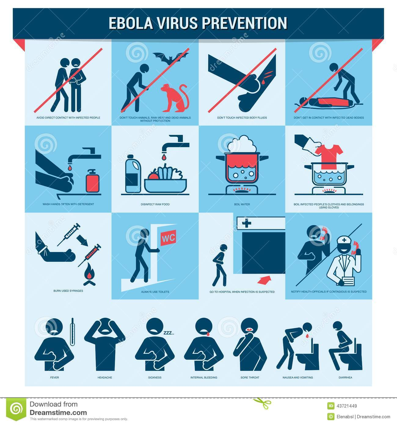 the prevention treatment and control of ebola Prevention of ebola including prevention, vaccinations, and avoiding contagion or infection.