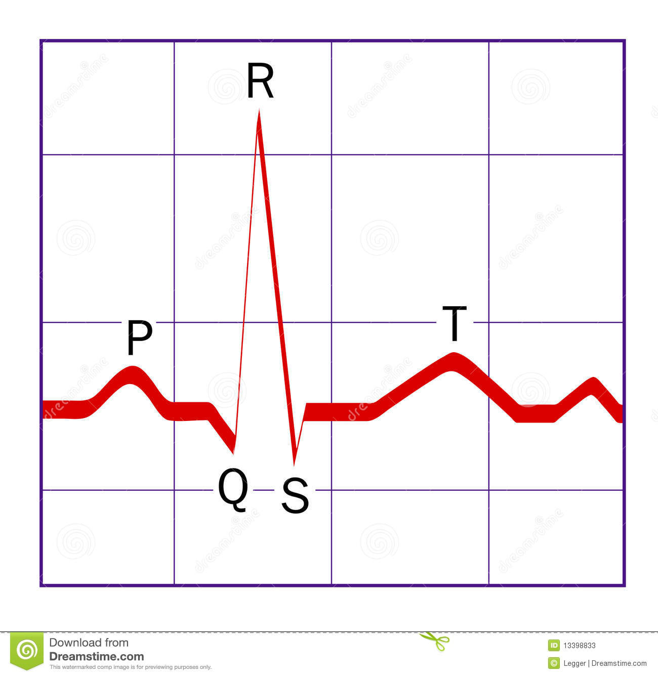 Ecg Trace Stock Illustration  Illustration Of Trace  Heart