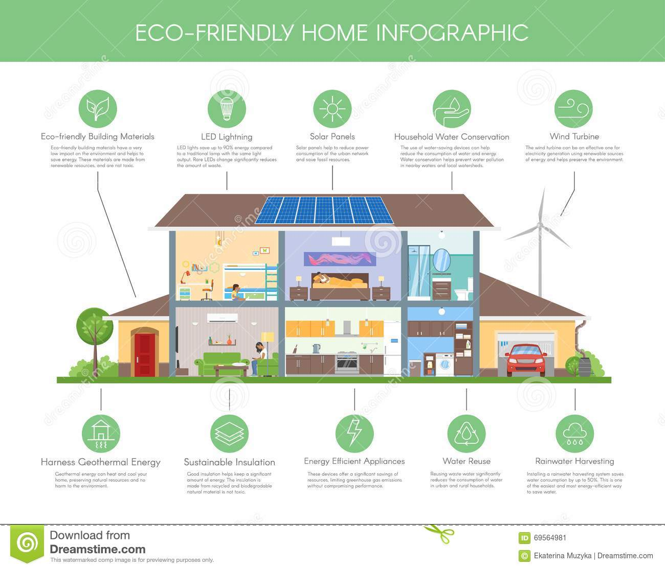eco friendly home infographic concept vector illustration ecology green house detailed modern. Black Bedroom Furniture Sets. Home Design Ideas