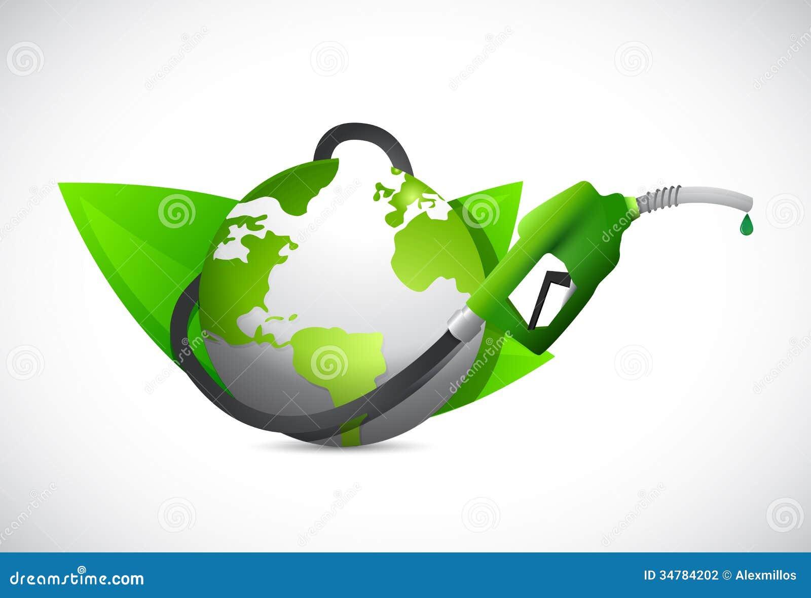 Biodiesel by region