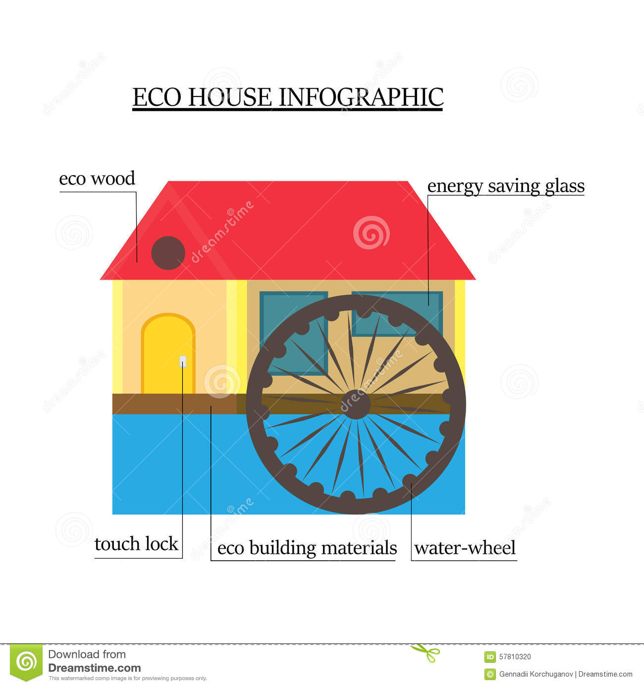 Eco-house Infographics. Wooden House With Environmentally