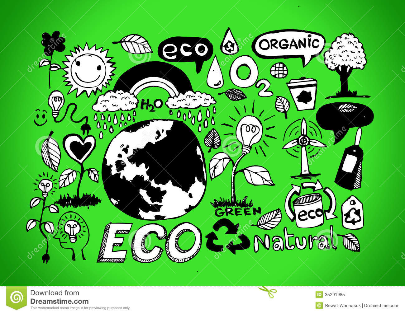 essay on eco friendly environment