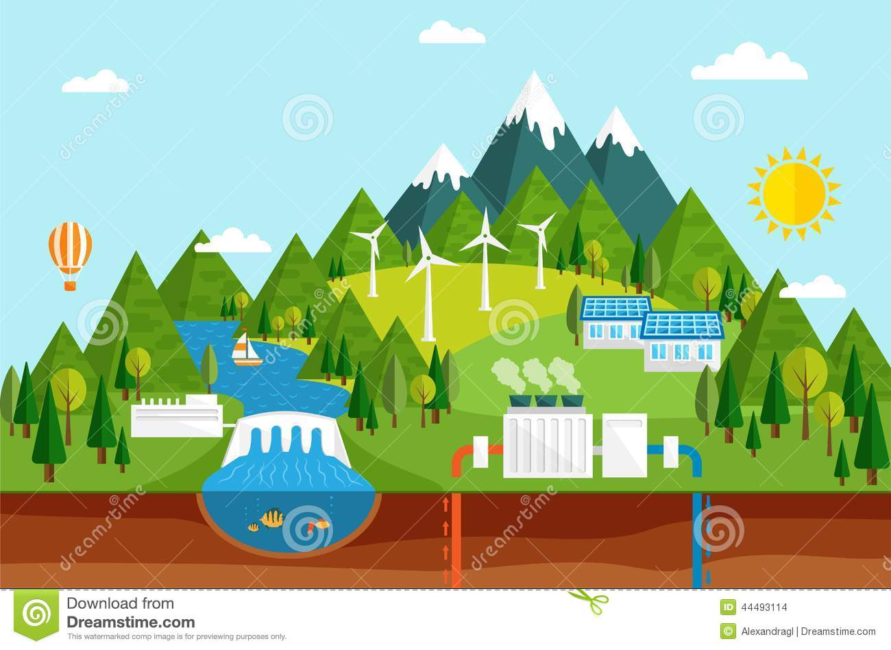 Renewable energy like hydro, solar, geothermal and wind power ...