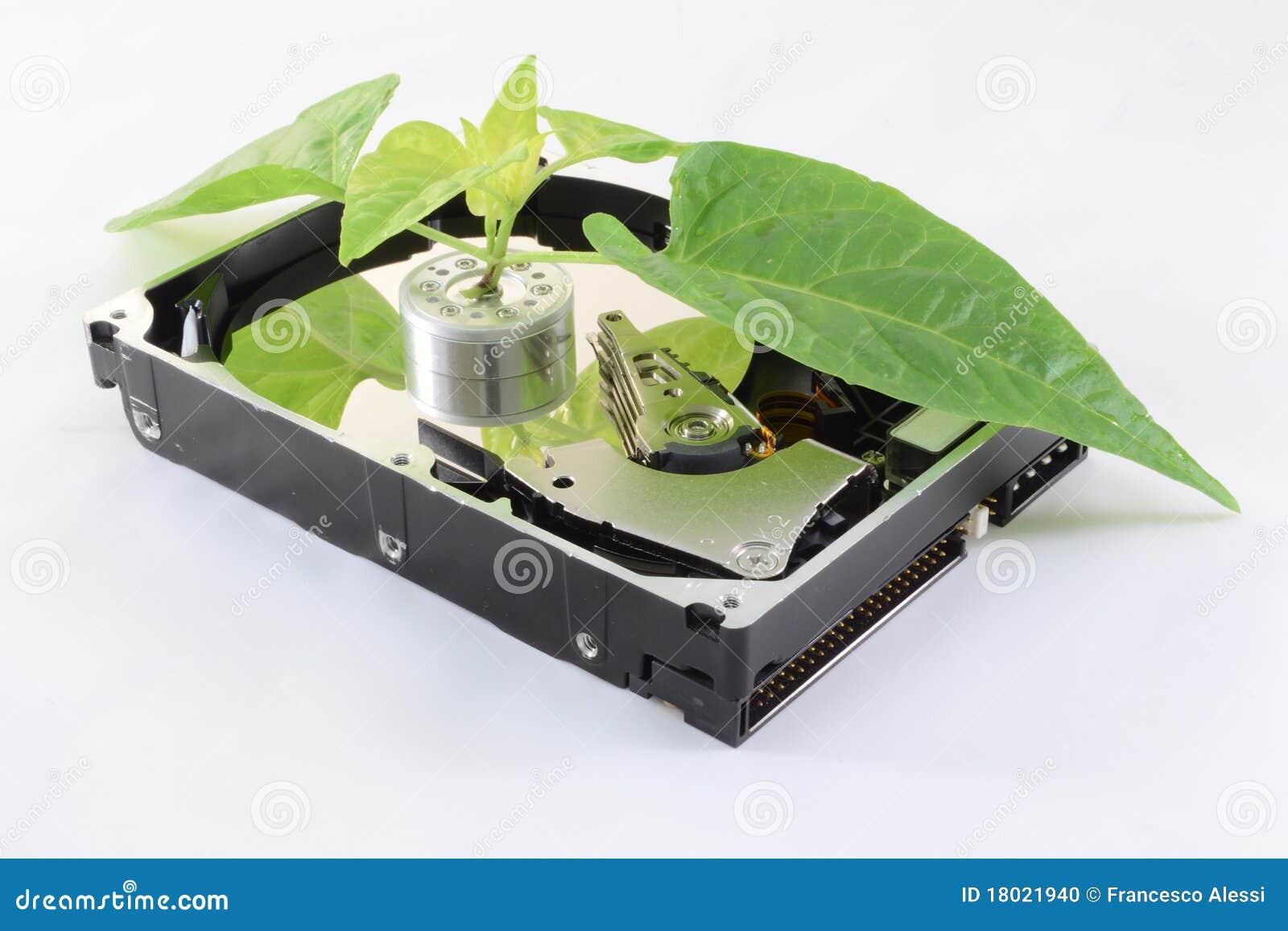 Ecologische harde schijf