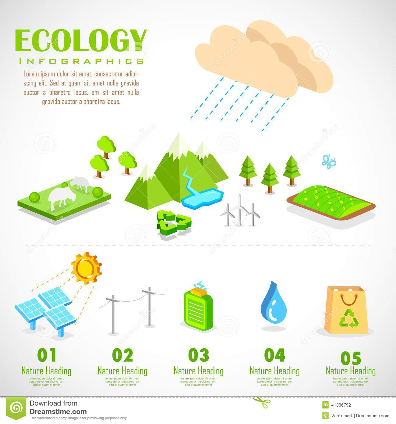 Ecology Infographics Chart Stock Vector. Image Of Diagram