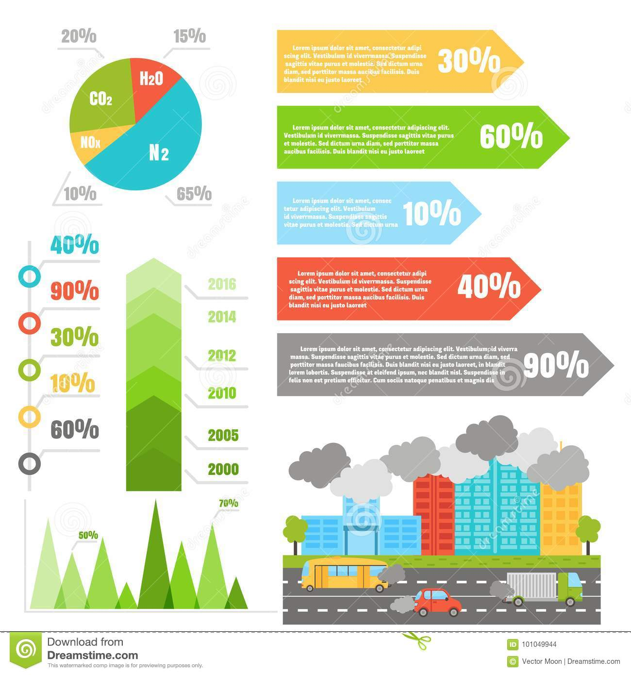 ecology infographics set with air water and soil pollution charts
