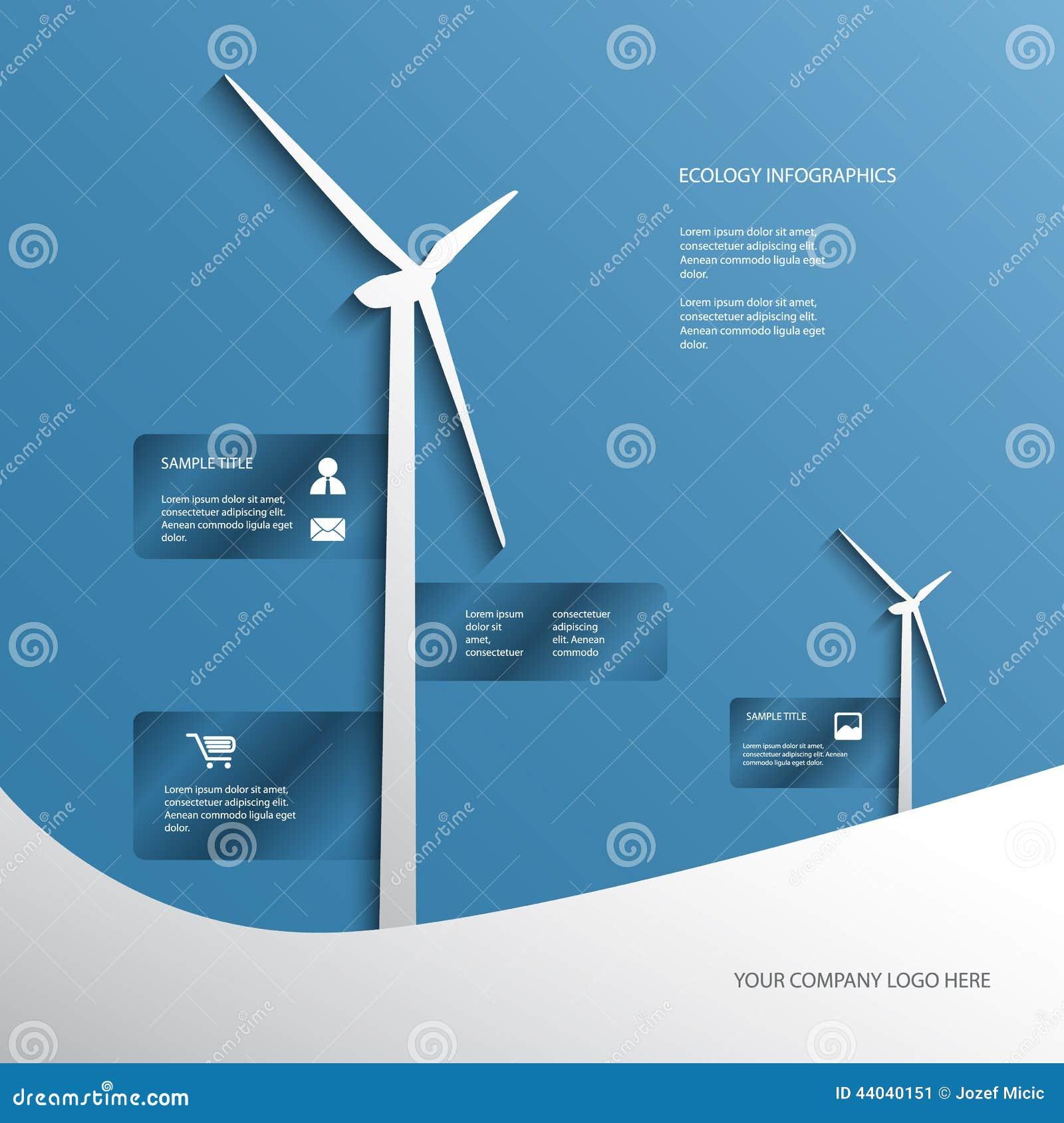 wind energy business plan