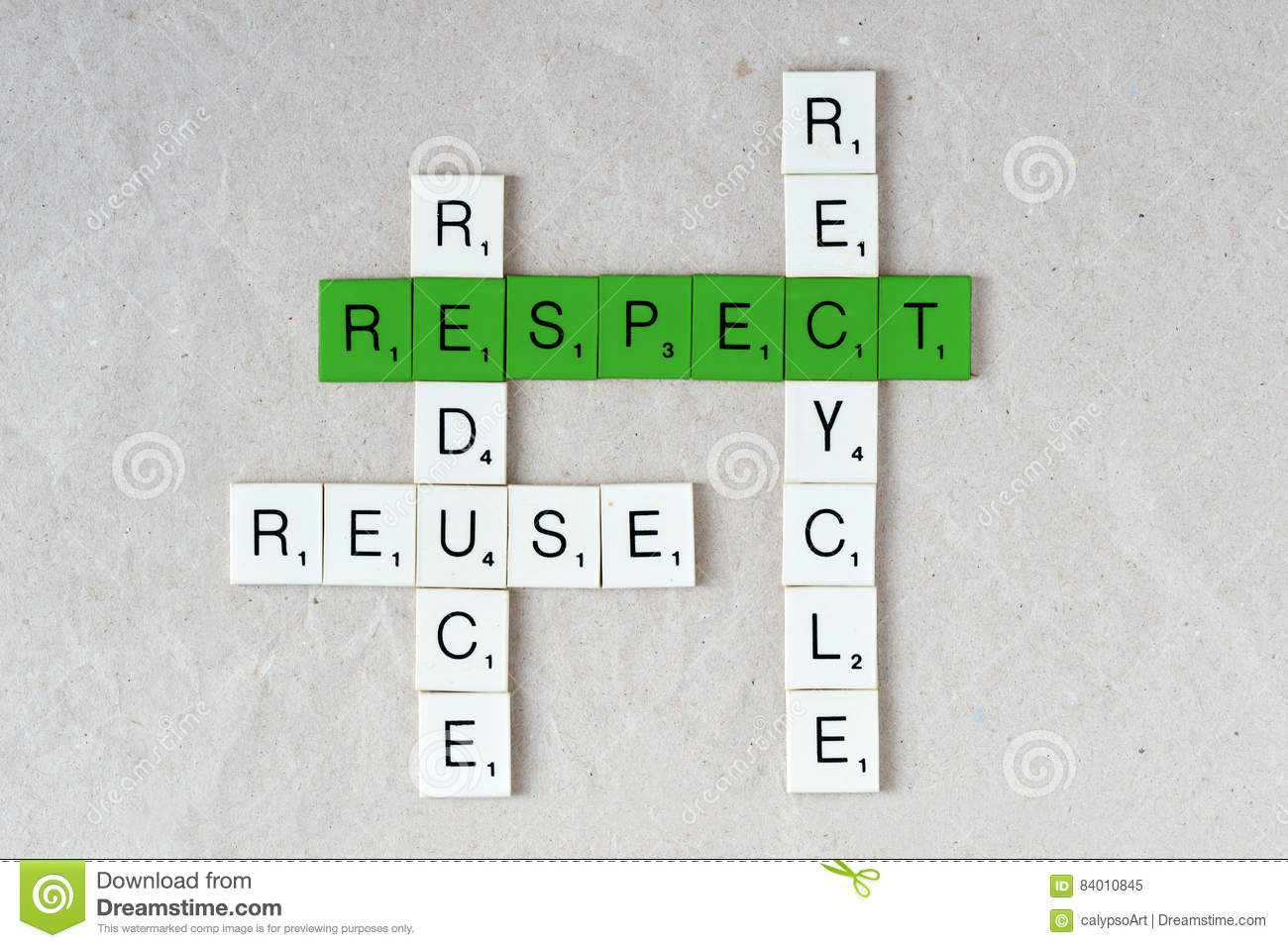 Ecology and sustainability: recycle, reduce, reuse and respect