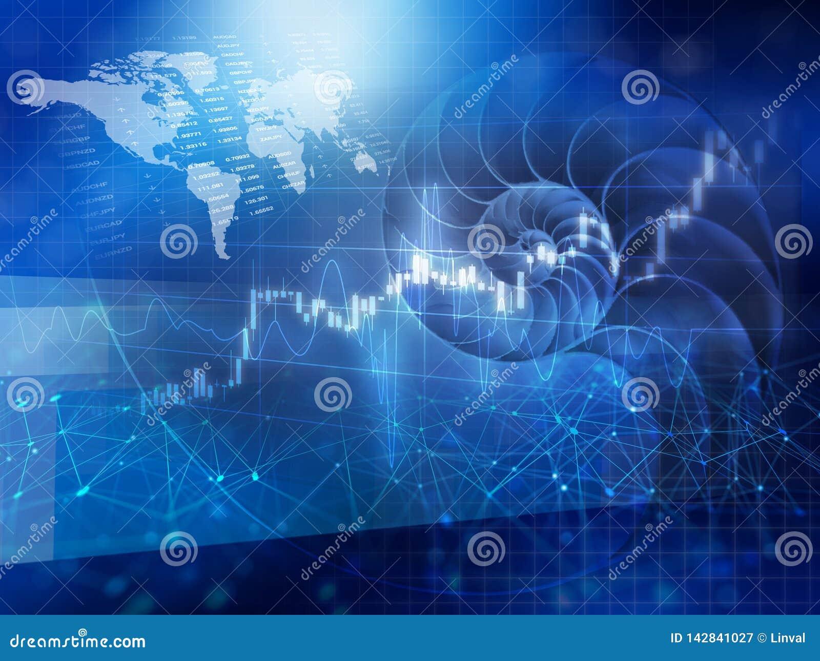 Economía mundial y finanzas con Shell