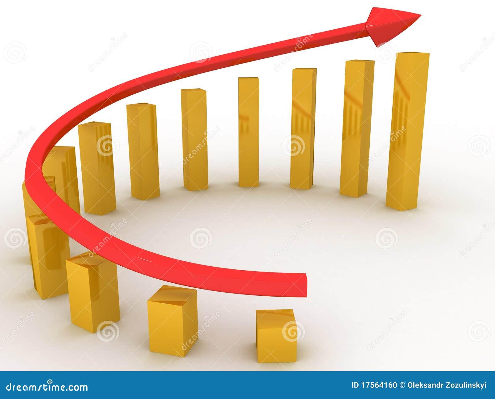 Economic Growth Charts Stock Photo - Image: 17564160