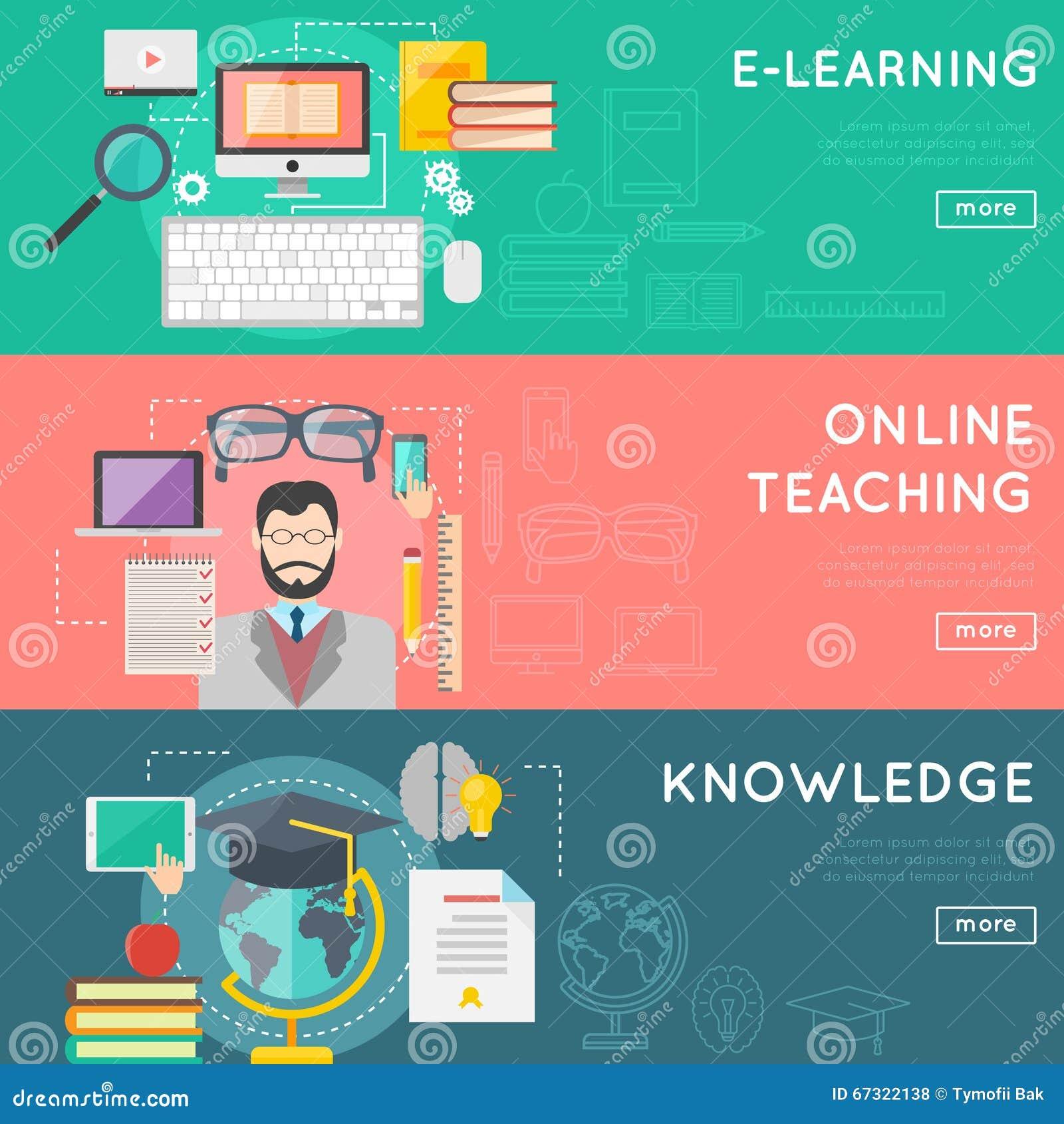 Educación Y Sistema En Línea De La Bandera Del Web Del Aprendizaje ...