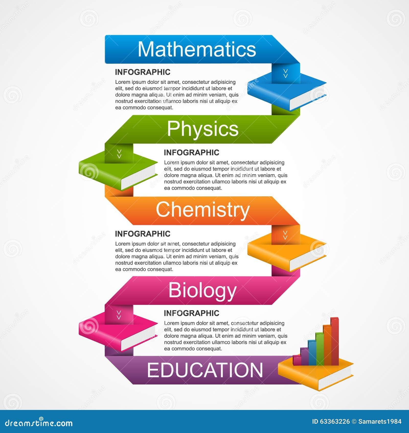 Free stock options education
