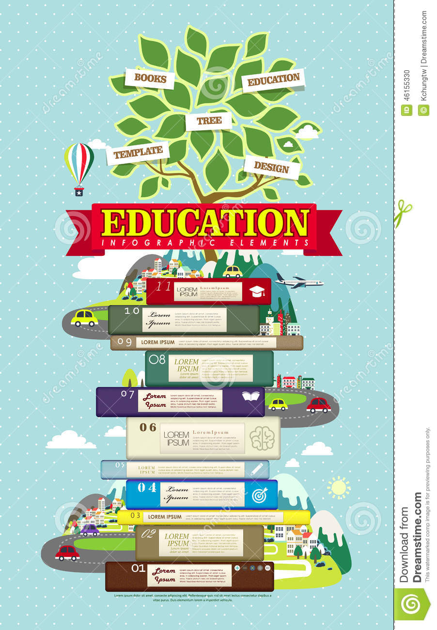 Education Infographic Design Elements With Tree And Books ...