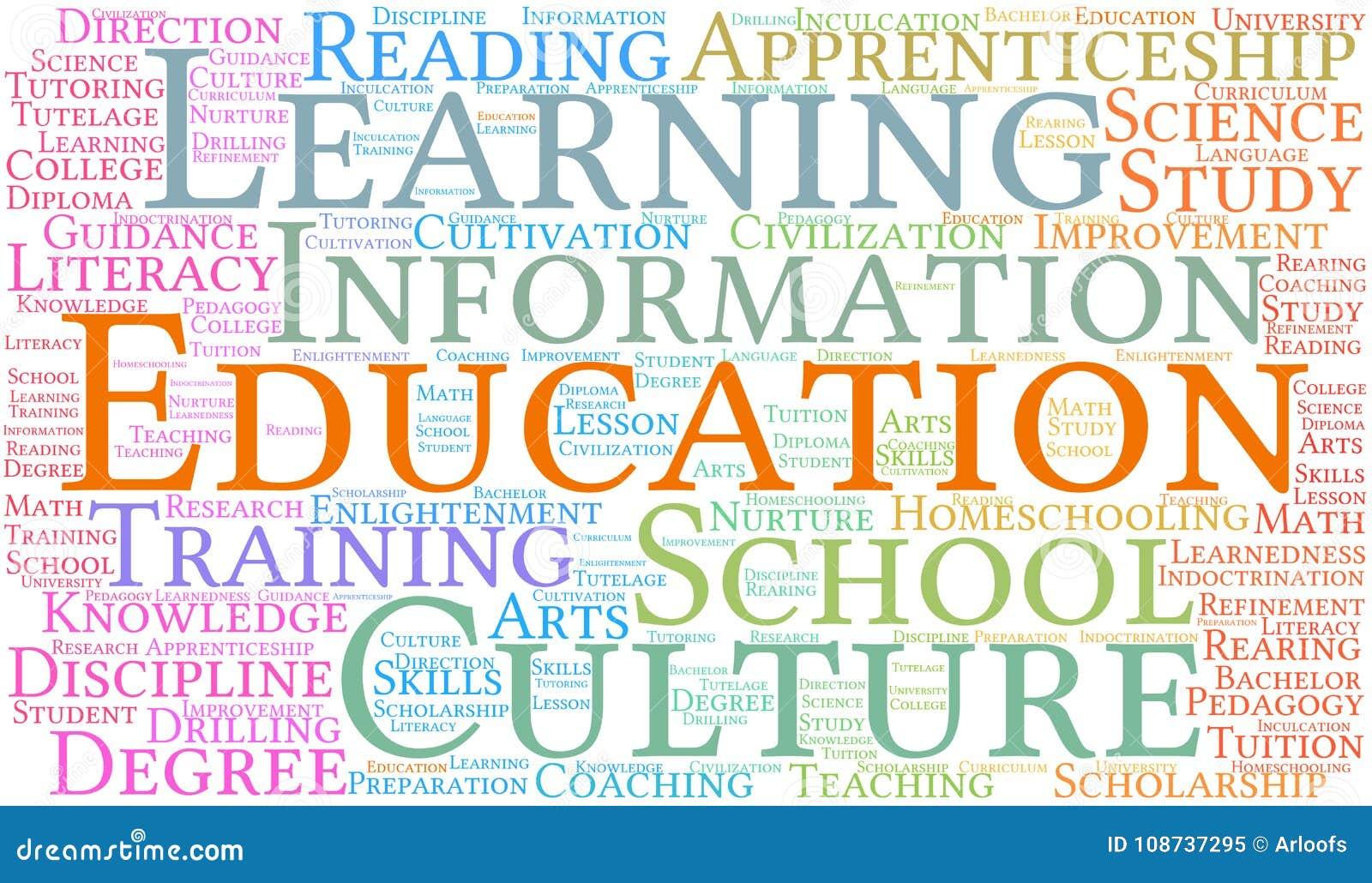Education Word Cloud stock illustration. Illustration of ...
