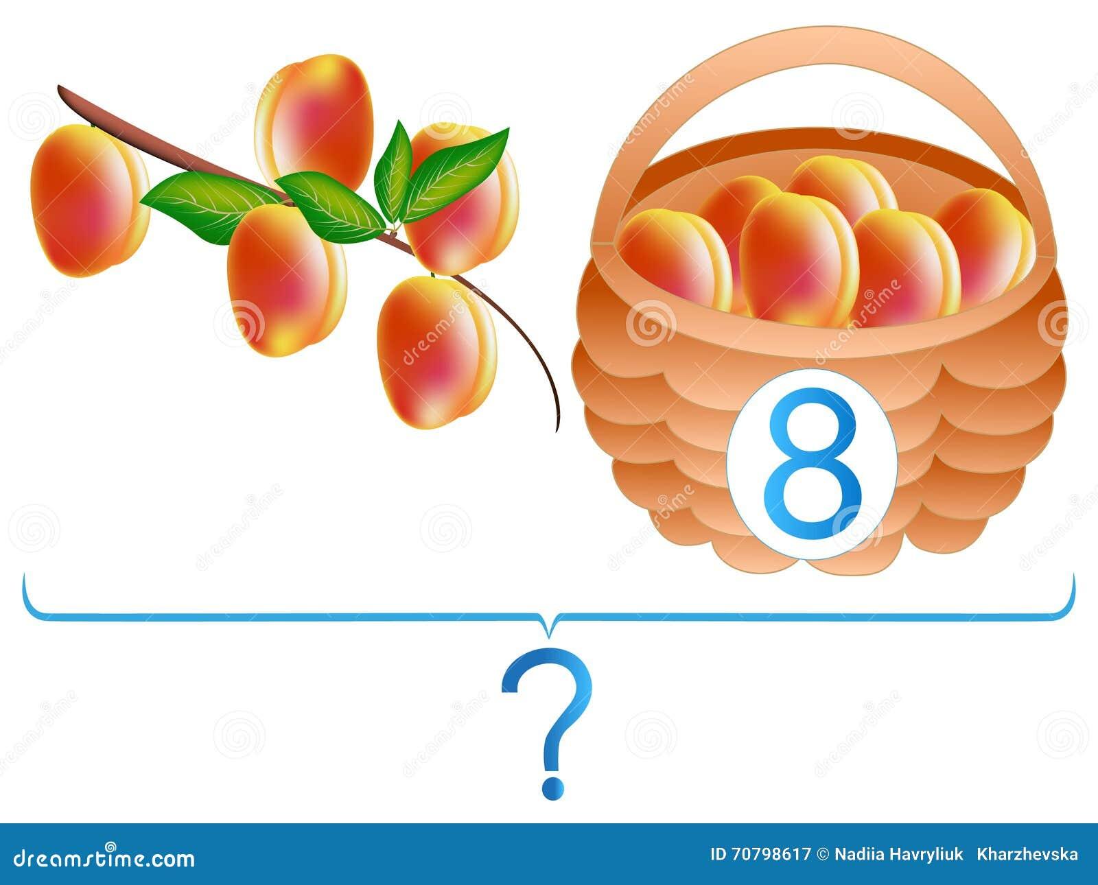 Edukacyjne gry dla dzieci, matematycznie dodatek, przykład z brzoskwiniami