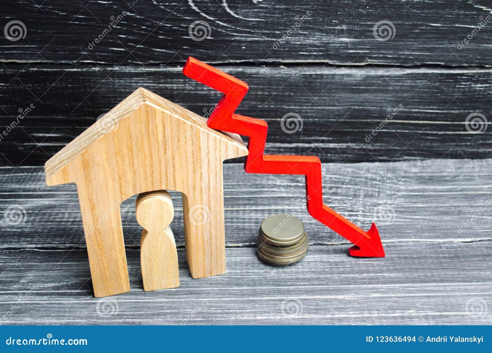 Een daling in bezitsprijzen bevolkingsdaling dalende rente op de hypotheek vermindering veel gevraagd voor de aankoop van housin