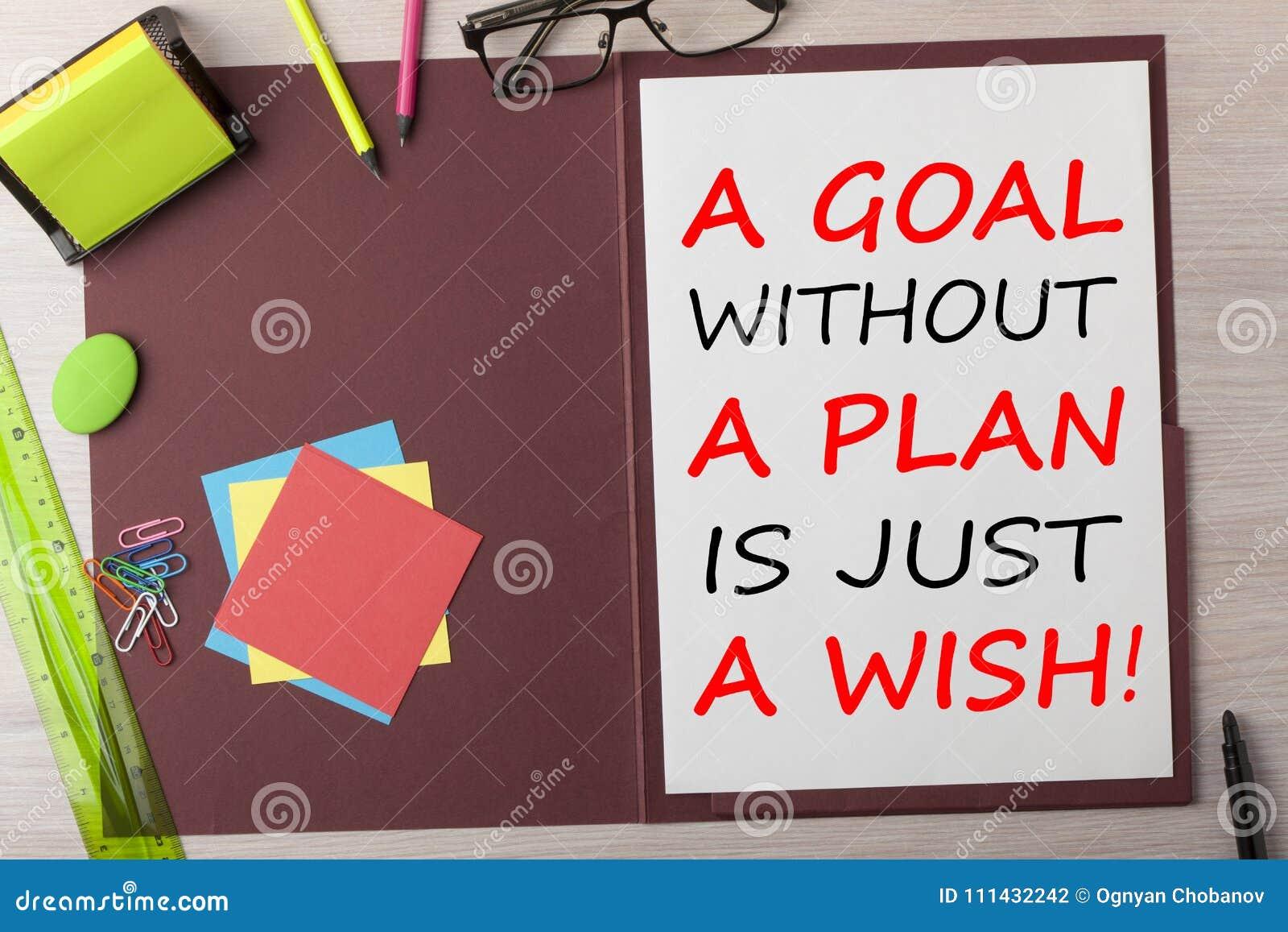 Een Doel zonder een Plan is enkel een Wensconcept