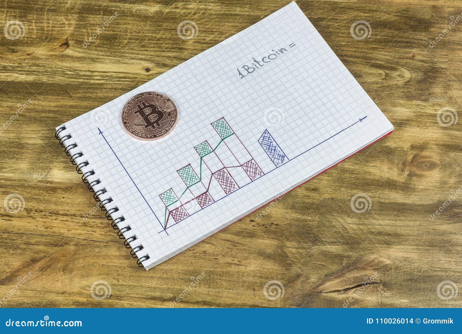 Een notitieboekje met een grafiek en een platinamuntstuk Bitcoin