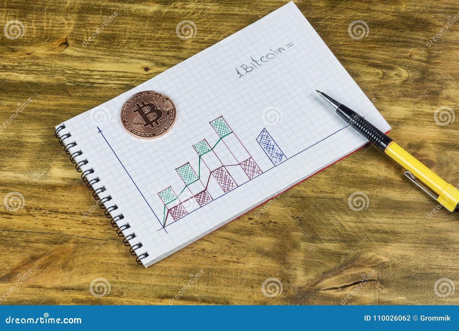 Een notitieboekje met een grafiek, een pen en een platinamuntstuk Bitcoin