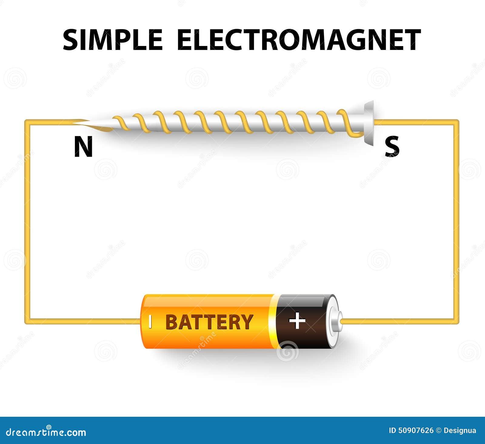 Mazda Mx5 Mk2 Wiring Diagram together with RepairGuideContent besides Stock Illustratie Eenvoudige Elektromagneet Image50907626 besides How To Make Solar Battery Charger moreover Alternatore. on circuit diagram of alternator 7