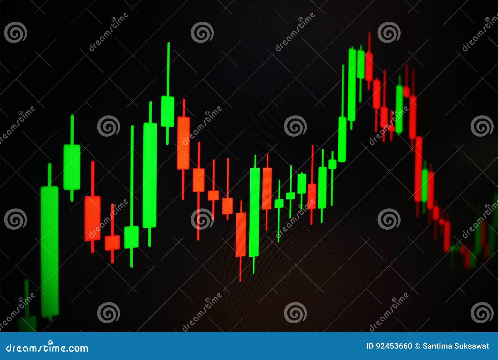 Effectenbeurs groene en rode grafiek met zwarte achtergrond, Forex markt, handel