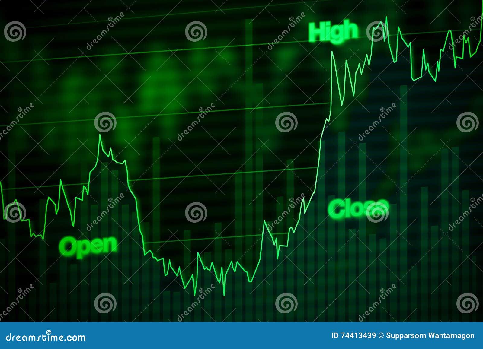 Effectenbeursgrafiek die omhoog in Groen toenemen