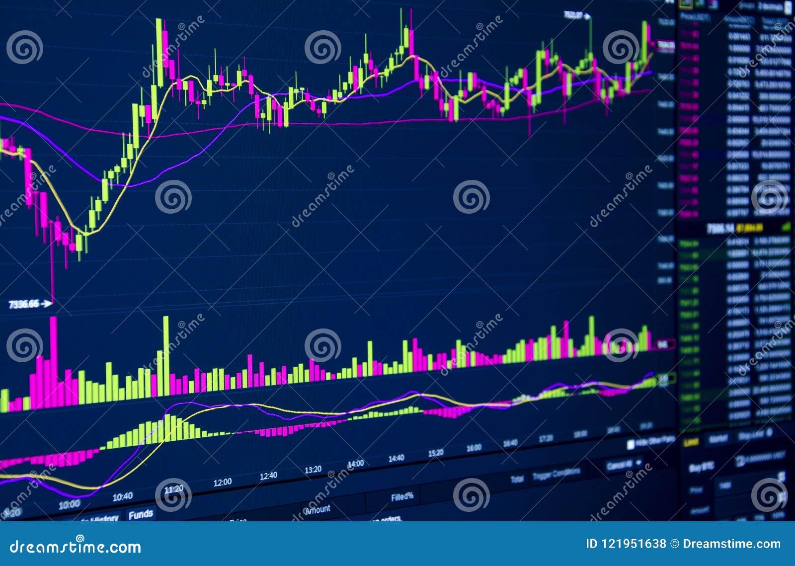 Effectenbeursgrafiek en kandelaargrafiek voor financieel investeringsconcept