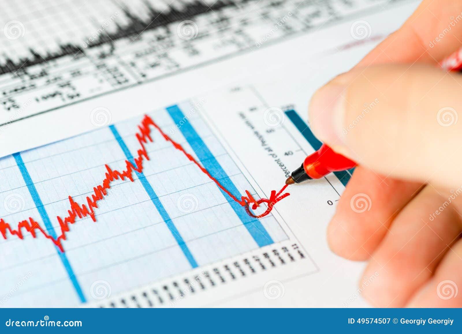 Effectenbeursneerstorting, analyse van de oorzaken van de instorting