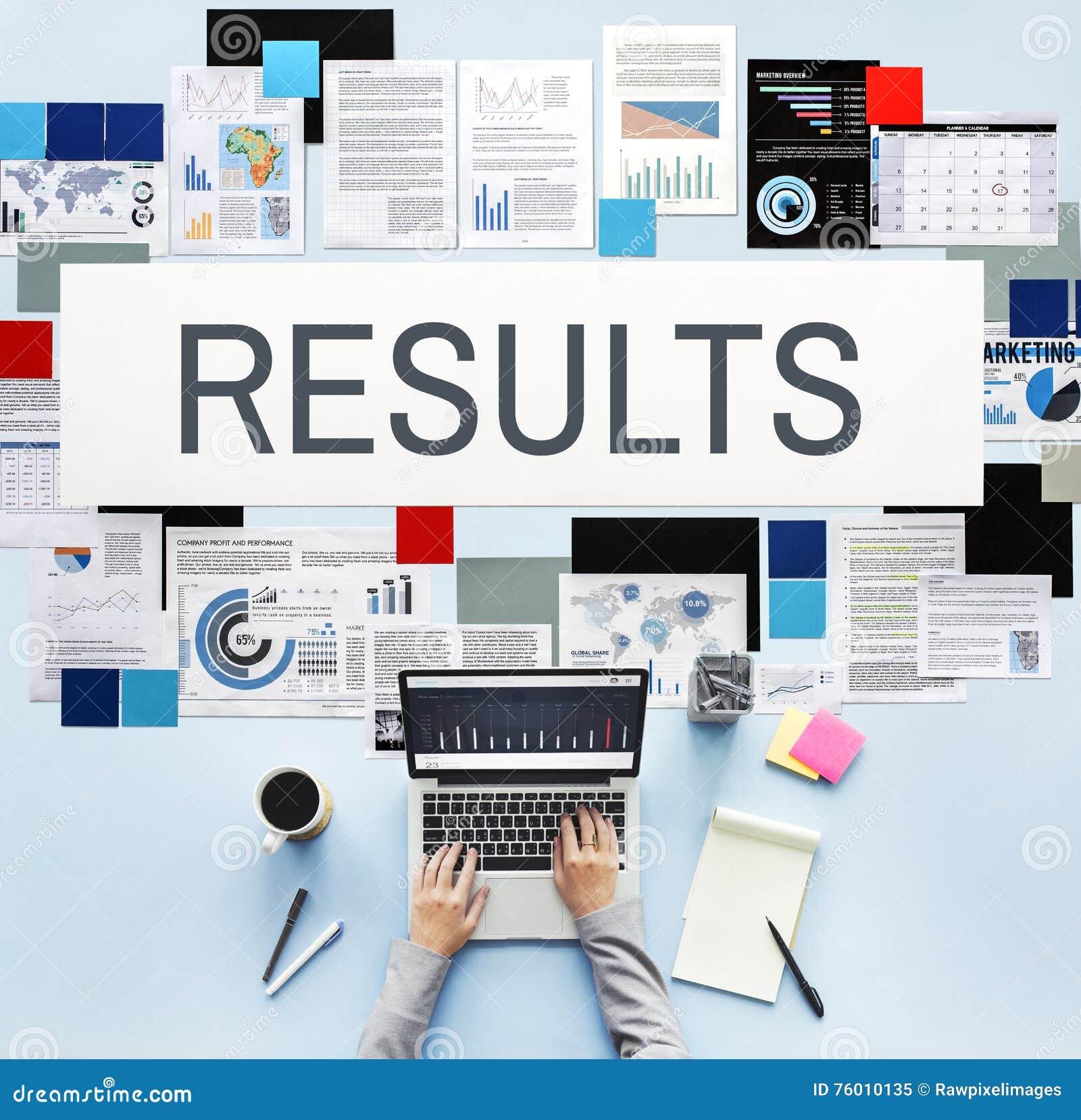Effektivitet för resultatbedömningeffekt utvärderar begrepp