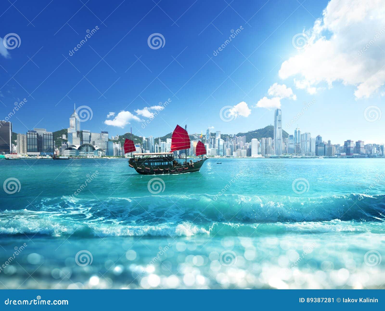 Effetto dello spostamento di inclinazione e di Hong Kong